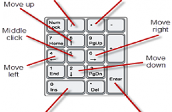 Use Keyboard as Mouse – How to Guide